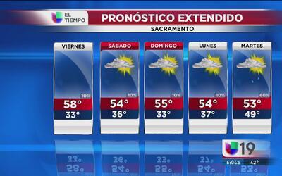Sacramento tendrá un viernes libre de lluvias