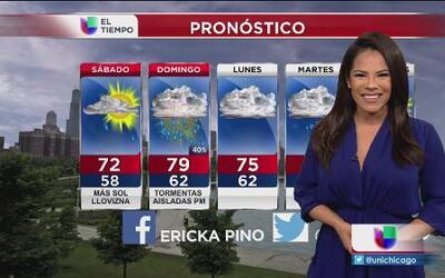 ¿Cuál será el clima para este fin de semana?