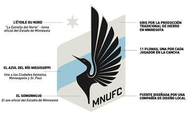Explicación del escudo de Minnesota United FC para la MLS