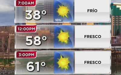 Cielo despejado y temperatura fría este jueves en Sacramento