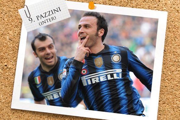 El ataque de nuestro equipo comienza con Giampaolo Pazzini del Inter de...