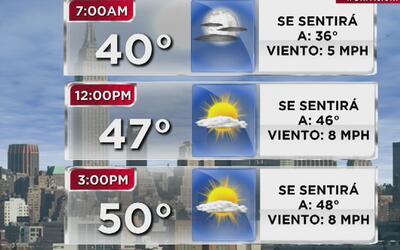 Día soleado y con temperaturas agradables para este jueves en Nueva York