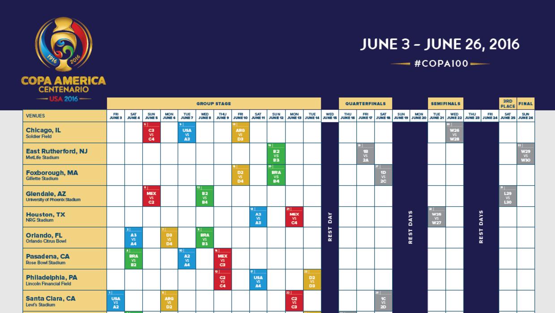 Calendario Copa América Centenario