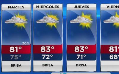 Temperaturas altas y mínimas posibilidades de chubascos para este martes...