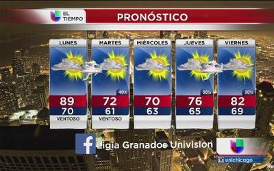 ¿Cuál será el clima de esta semana?