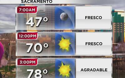 Tiempo: Día fresco y despejado para Sacramento este jueves