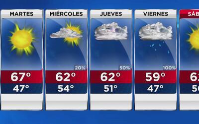 Día soleado y con temperaturas agradables para este martes en Los Ángeles
