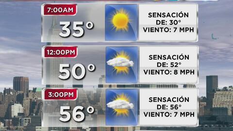 Lunes soleado por la mañana, nublado por la tarde y con clima inestable...