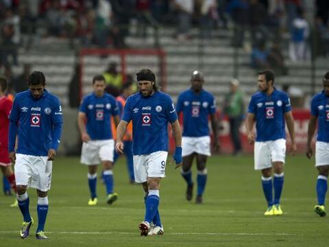 Cruz Azul no sabe cómo remontar. De las 26 Liguillas en torneos c...