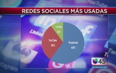 Tu tecnología: el papel de las redes sociales en la política