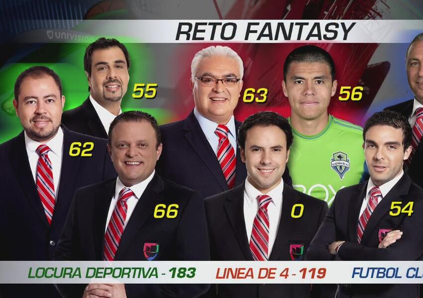 Reto Fantasy: Locura Deportiva ganó el reto de la Fecha 5