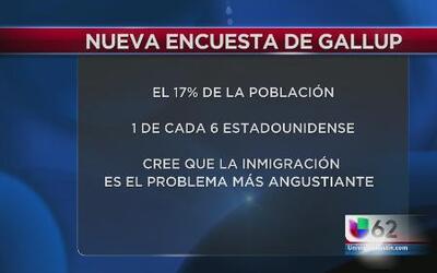 Nueva encuesta de Gallup