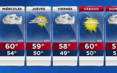 Prepare el paraguas porque la lluvia llega a Los Ángeles