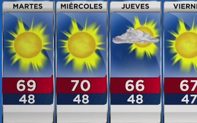 Vuelve el sol y suben las temperaturas este martes en Los Ángeles