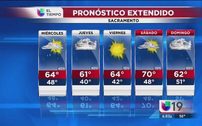 Las lluvias seguirán en Sacramento durante este 12 de abril