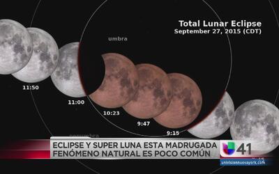Eclipse y súper luna esta madrugada