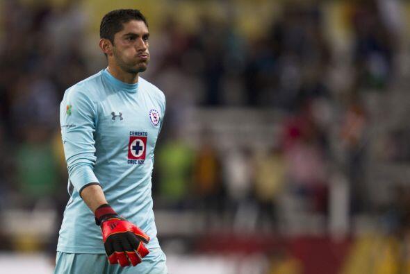6.- Jesús Corona: El portero del Cruz Azul y seleccionado mexican...