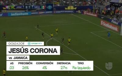Power Play: El golazo de Jesús Corona en la Copa Oro 2015