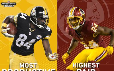 ANTONIO BROWN Y JOSH NORMAN