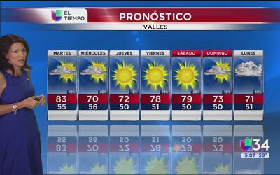 Los Ángeles tendrá un martes ligeramente nublado