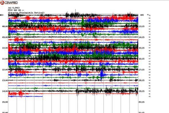 Este es un sismógrafo que día y noche monitorea la actividad del volcán....