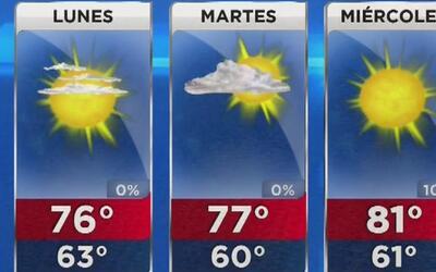 Chubascos aislados en Miami, el pronóstico para este sábado 18 de marzo