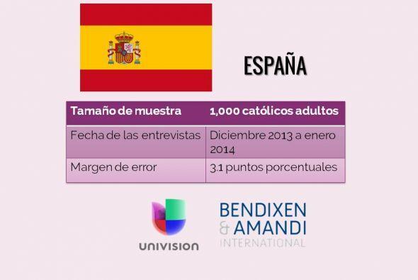 Encuesta global sin precedentes de Univision entre católicos de c...