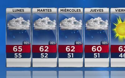 Fuertes lluvias, vientos y bajas temperaturas este lunes en Los Ángeles