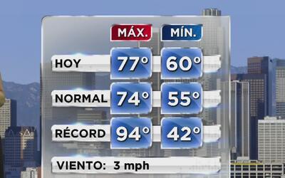 Cielo despejado y vientos para este martes en Los Ángeles