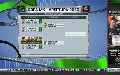 Podría haber Superclásico en semifinales de la Copa MX
