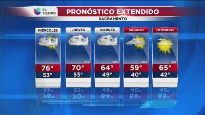 La lluvia y la nieve se acercan a Sacramento