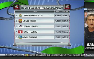 Cristiano Ronaldo le ganó a Messi… en millones recibidos durante el 2016