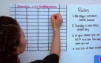 Es hora de ponerte a dieta, pero financieramente