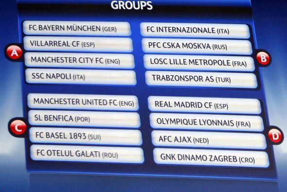 Y así quedaron los sectores. Grupo A: Bayern Múnich, Villa...