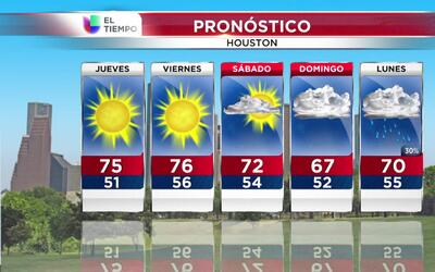 Univision 45 Houston Clima_Houston.jpg