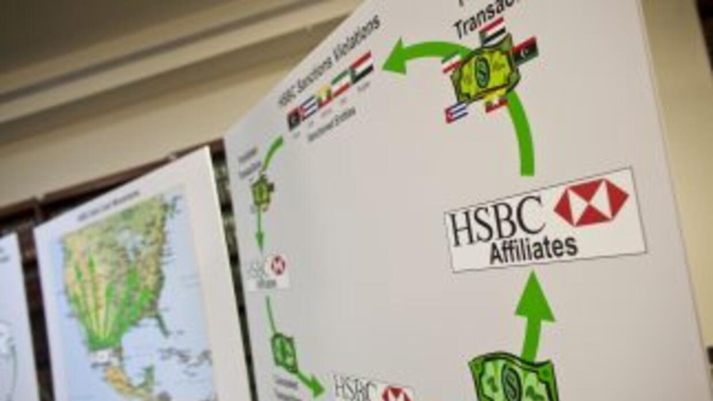 El cártel de Sinaloa utilizó al banco HSBC de México para la compra de u...