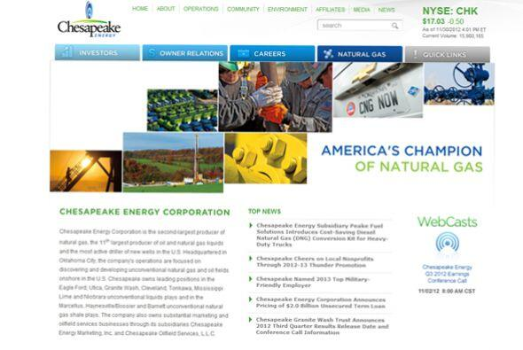 18. CHESEPEAKE ENERGY-  Número de empleados-10,502.  Industria- Manufact...