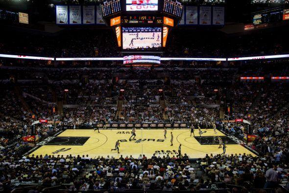 San Antonio Spurs vs Grizzlies