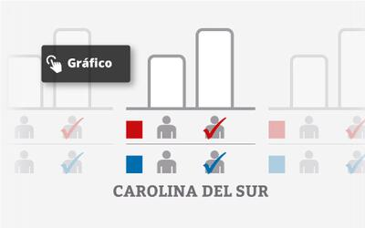 Documentales Univision Carolina-del-Sur.jpg