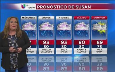 Pronóstico del tiempo - 15 de octubre