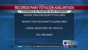 ¿Cómo votar en las elecciones primarias en Texas?
