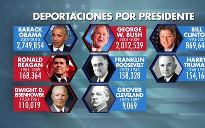 Durante la administración Obama se han deportado más inmigrantes que en...
