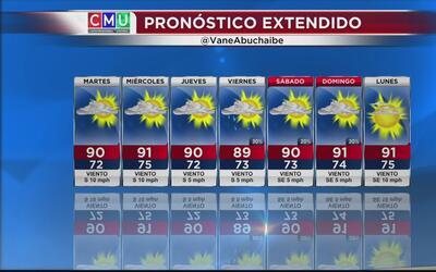 Dallas tendrá un martes muy cálido