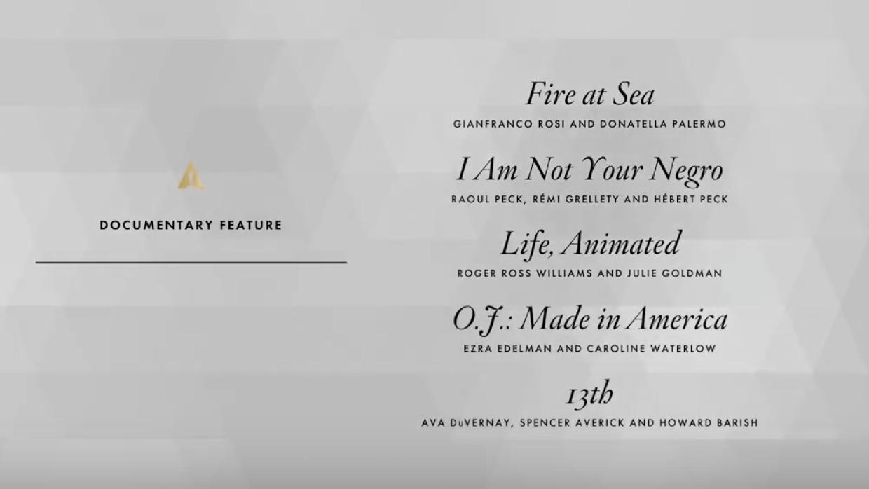 Nominados mejor documental 2017