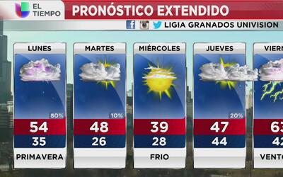 Posibilidad de precipitaciones y tormentas este lunes en Chicago