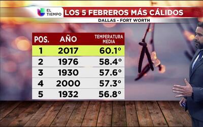 El tiempo: el febrero más cálido