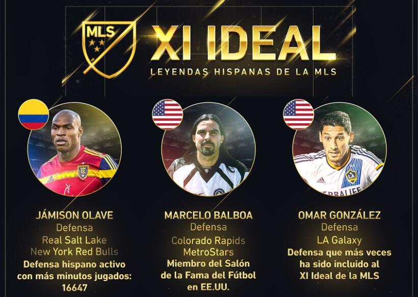 XI Ideal Hispanos de la MLS