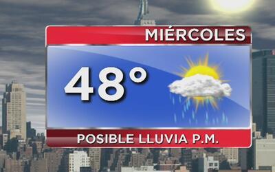 Cielo mayormente nublado y temperaturas un poco más altas este miércoles...