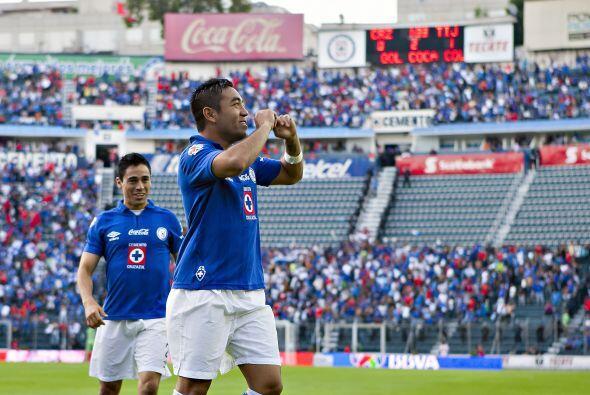 Luz y Sombra en la Liga MX  Con una sola derrota y un empate a cuestas,...