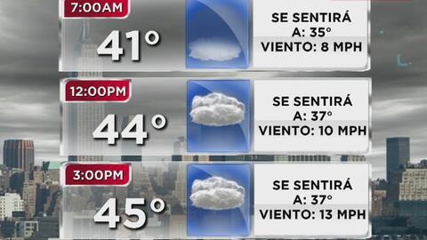 Nublado y sin lluvia intensa, el pronóstico para este miércoles 18 de en...